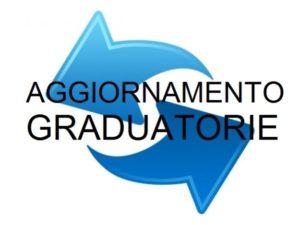 aggiornamento-graduatorie5-e1483254040200
